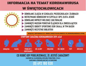 Koronawirus4